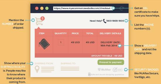 Come ottimizzare il carrello del tuo e-commerce