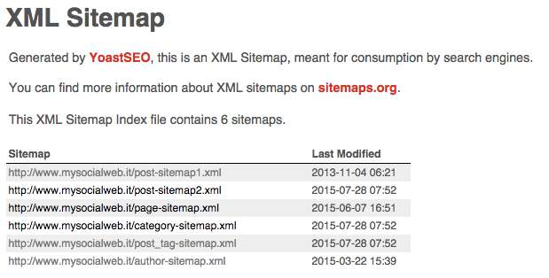 sitemap blog wordpress
