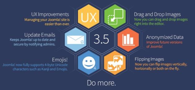 Joomla 3.5: tutte le novità del nuovo CMS