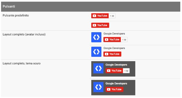 Integra YouTube con sito e social