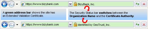 True BusinessID SSL