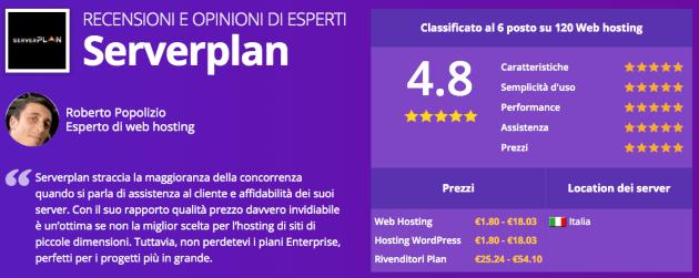 Serverplan tra i migliori hosting secondo Website Planet