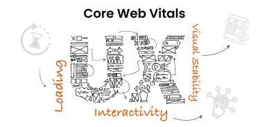 Cosa sono i segnali Core Web Vitals e come ottimizzare un sito web secondo Google