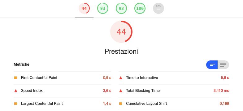 Come testare la velocità di caricamento del sito