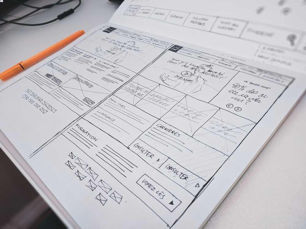 Differenza tra UX e UI design